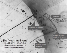 First Neutrino event by Argonne National Laboratory