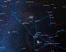 The Sky This Month for February, 2021