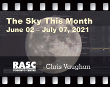 The Sky This Month for June 2 - July 7, 2021