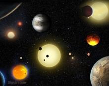 Kepler planetary discoveries
